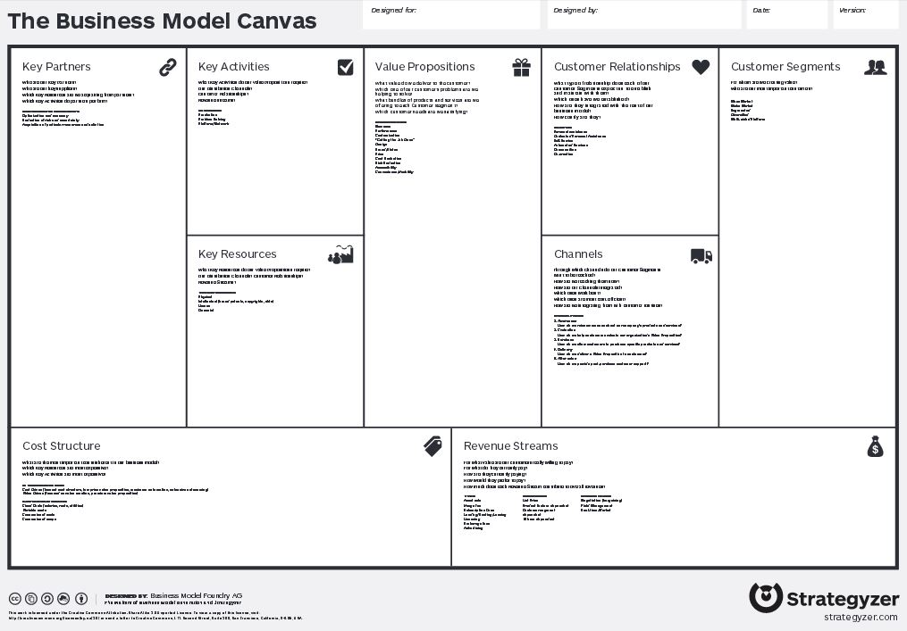 Vorlage Business Model Canvas Quelle: Strategyzer, 2015