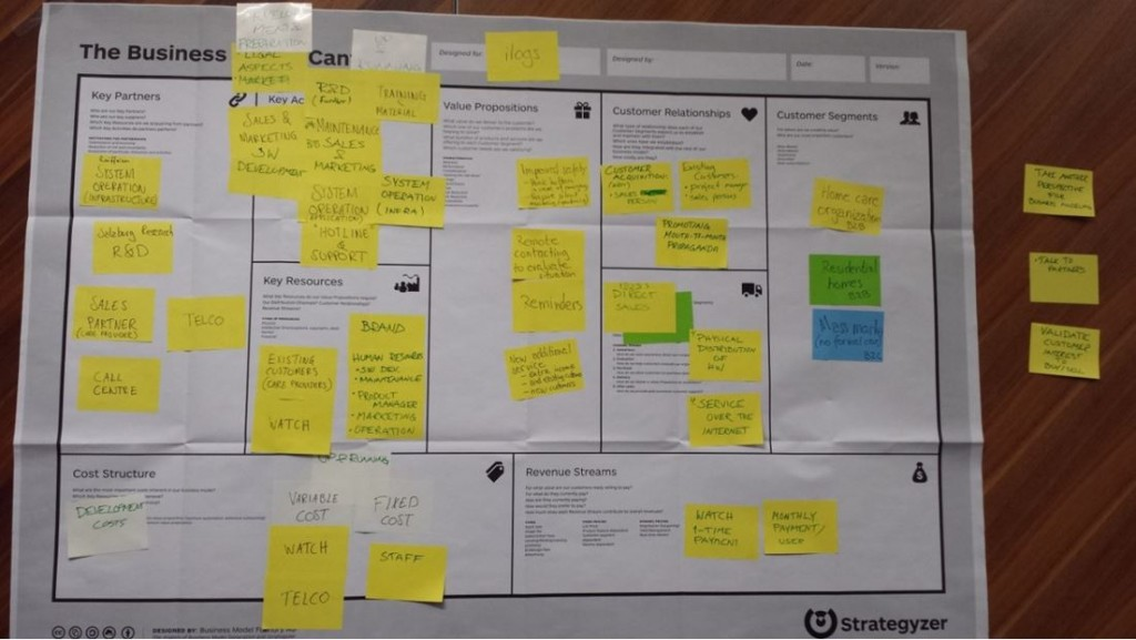 Einsatz des Business Model Canvas im Projekt Confidence Quelle: Salzburg Research, 2015