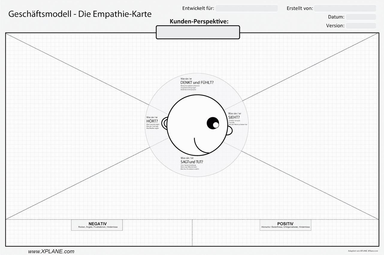 Empathiekarte   Methodenpool