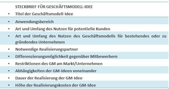 Steckbrief für GM-Ideen Quelle: Salzburg Research, 2015